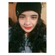 solm19's profile photo