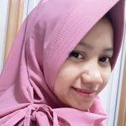 hayatia400466's profile photo