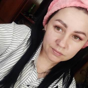 annag89_Mahilyowskaya Voblasts'_Single_Female