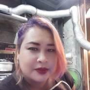 usercjuv6534's profile photo