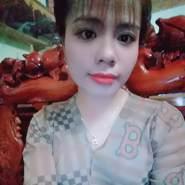 ngocp276939's profile photo
