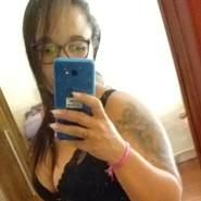 carlao89's profile photo