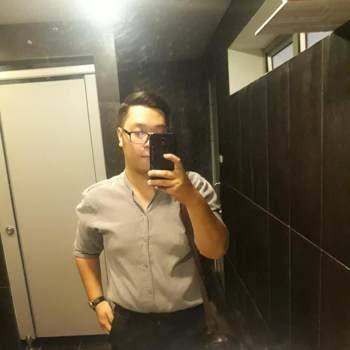 ngocduc164170_Ho Chi Minh_Kawaler/Panna_Mężczyzna