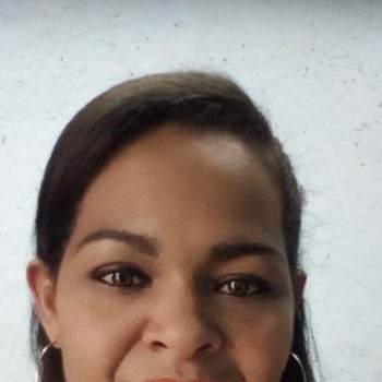 amandas964_Distrito Capital_Solteiro(a)_Feminino