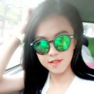 user_gn039's profile photo