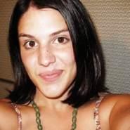 grazyna258941's profile photo
