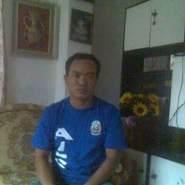 herua104's profile photo