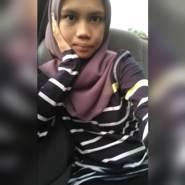 kemah20's profile photo