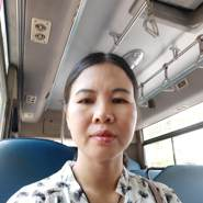 ngan998's profile photo
