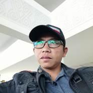 aiqbalm968895's profile photo