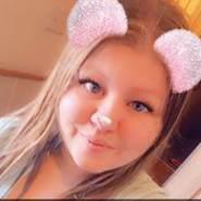 blushie1's profile photo