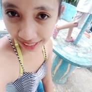 shinya447320's profile photo