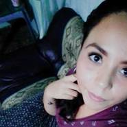 Chaparritha_ermosza's profile photo