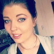 sila286's profile photo