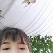 nguyenthithao's profile photo