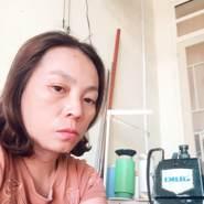 uyenh30's profile photo