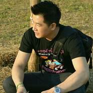 ponshinht's profile photo