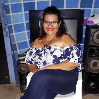 estrellachaverr6_Alajuela_Libero/a_Donna