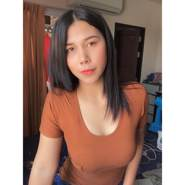 mueanmatw's profile photo