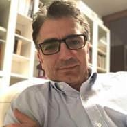 luisw29's profile photo