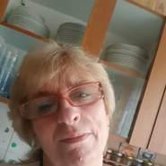 jaroslavaj's profile photo