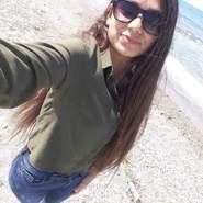 cigdemt387022's profile photo
