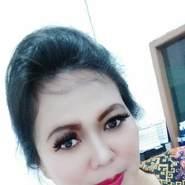 meutyam's profile photo