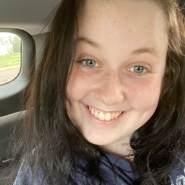 heather431091's profile photo
