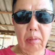 useryvs71's profile photo