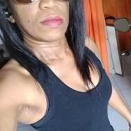 gisele541120's profile photo