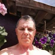 voicuv203251's profile photo