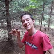 zandysd's profile photo