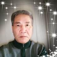 cinwool's profile photo