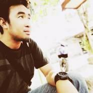 roy13arung's profile photo