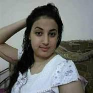 zxcvbnm905221's profile photo