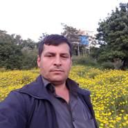 mali079's profile photo