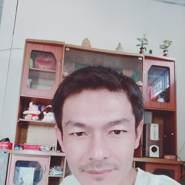 bg1924t's profile photo