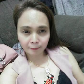 user_jd9423_Nonthaburi_Độc thân_Nữ