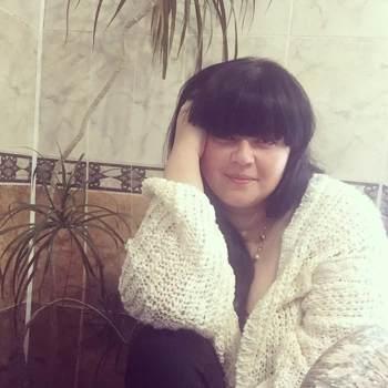 svetlana923424_Donetska Oblast_Singur_Doamna