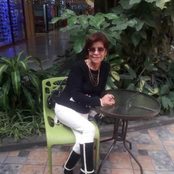 esmeraldav9_Guatemala_Single_Female