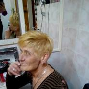 agnesk986832's profile photo