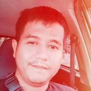 usups95's profile photo