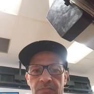 mikez87's profile photo