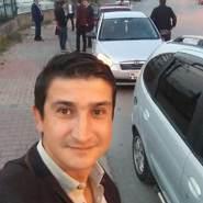 harund899318's profile photo