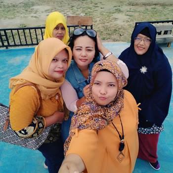 ariska_7_Sumatera Utara_独身_女性