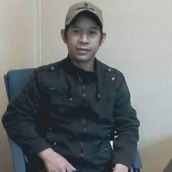 kenzein_Jawa Tengah_Kawaler/Panna_Mężczyzna