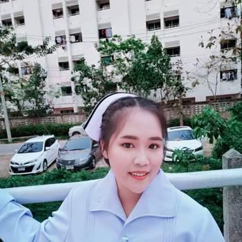 pimonpunmongkon_Chiang Mai_Độc thân_Nữ