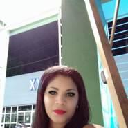dailysr397252's profile photo