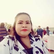 khamkaewr's profile photo