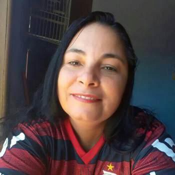 luf0661_Espirito Santo_Soltero (a)_Femenino